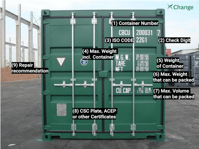 container markings cover