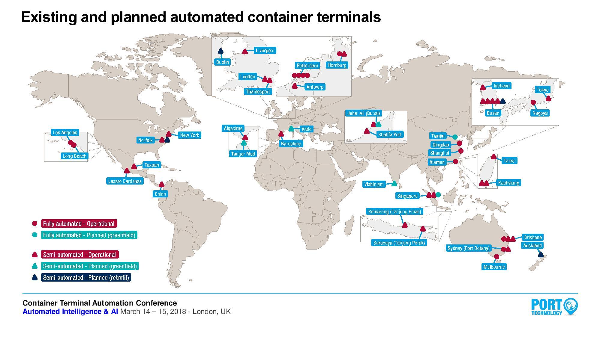 container terminals development forecast