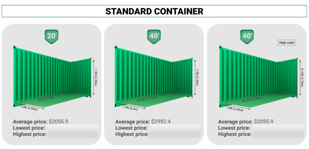 Get container types and dimensions together with average prices and prices based on locations