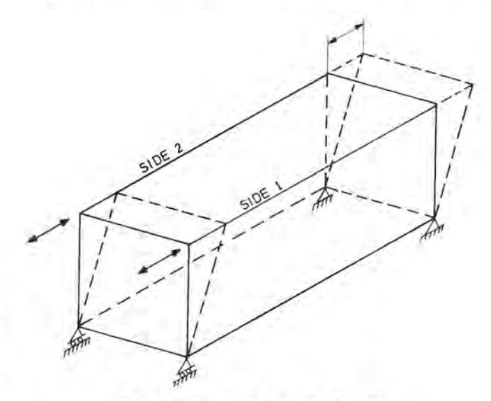racking test side angles