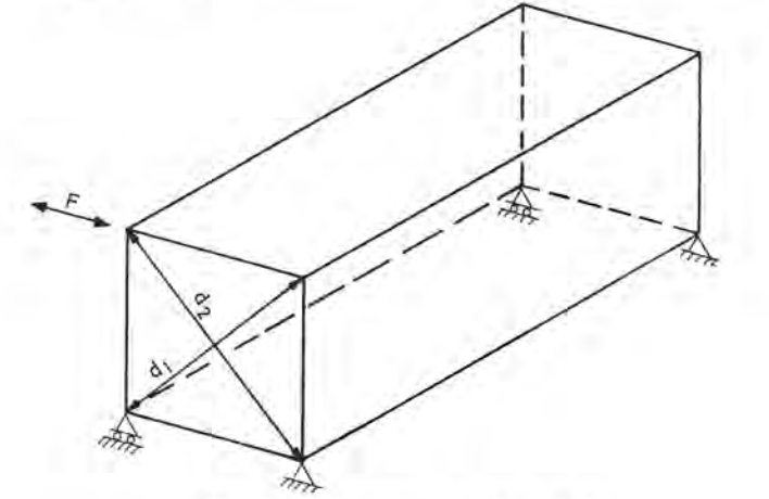 container racking test angles