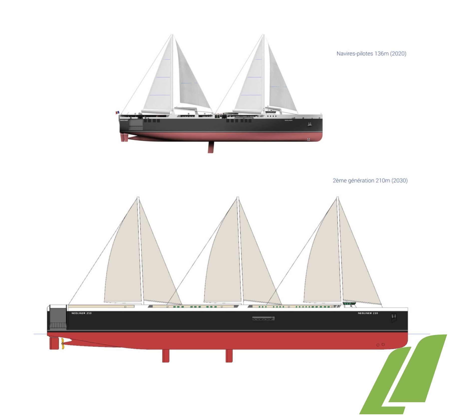 ship design development