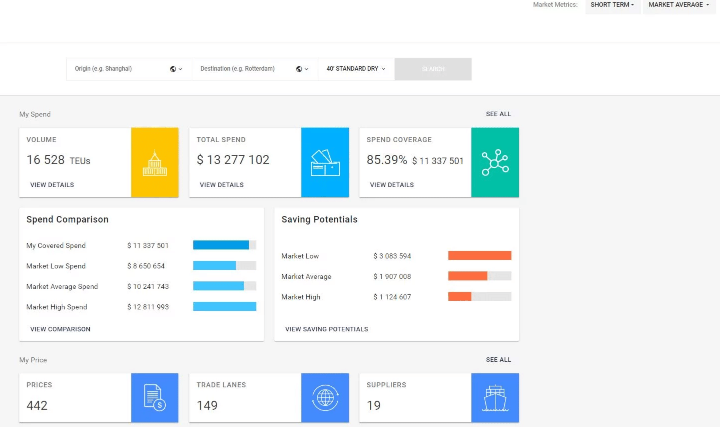 Freight Forwarding Software screenshot - Xeneta