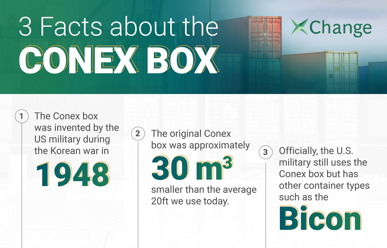 Find conex boxes on xChange