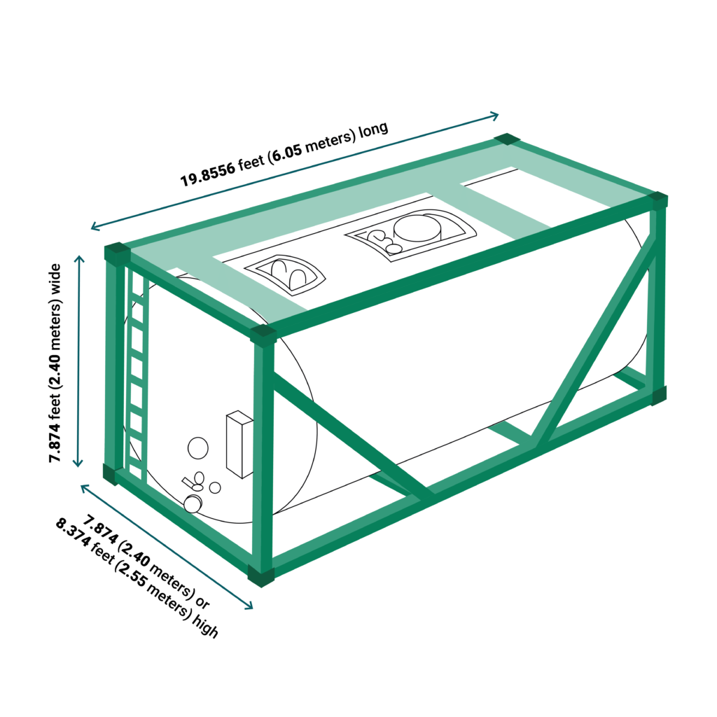 Dimensions of ISO tank containers