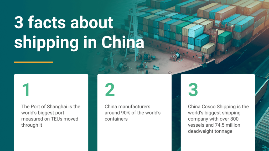 Facts about shipping in China